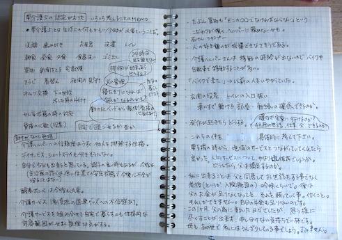 父へのノート
